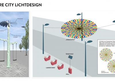 Entwicklung von Stadtdesign mit Zukunftsvision